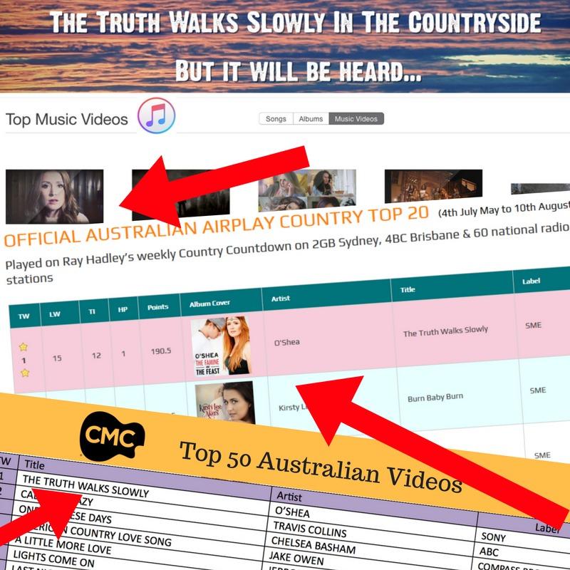 Top 50 Australian Videos